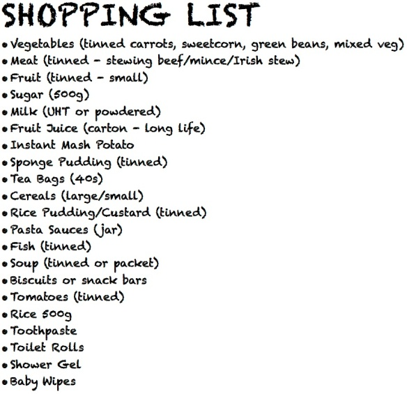 Foodbank_ShoppingList